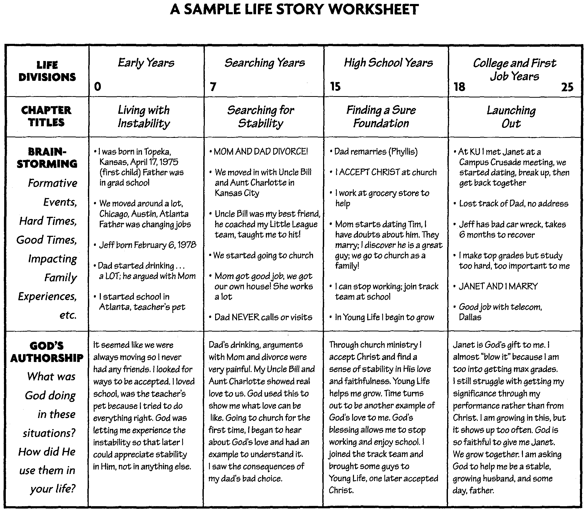 New 54 Family Roles Worksheet
