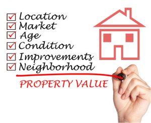 4Ps Intelligent Real Estate Marketing – My Neighborhood Journal