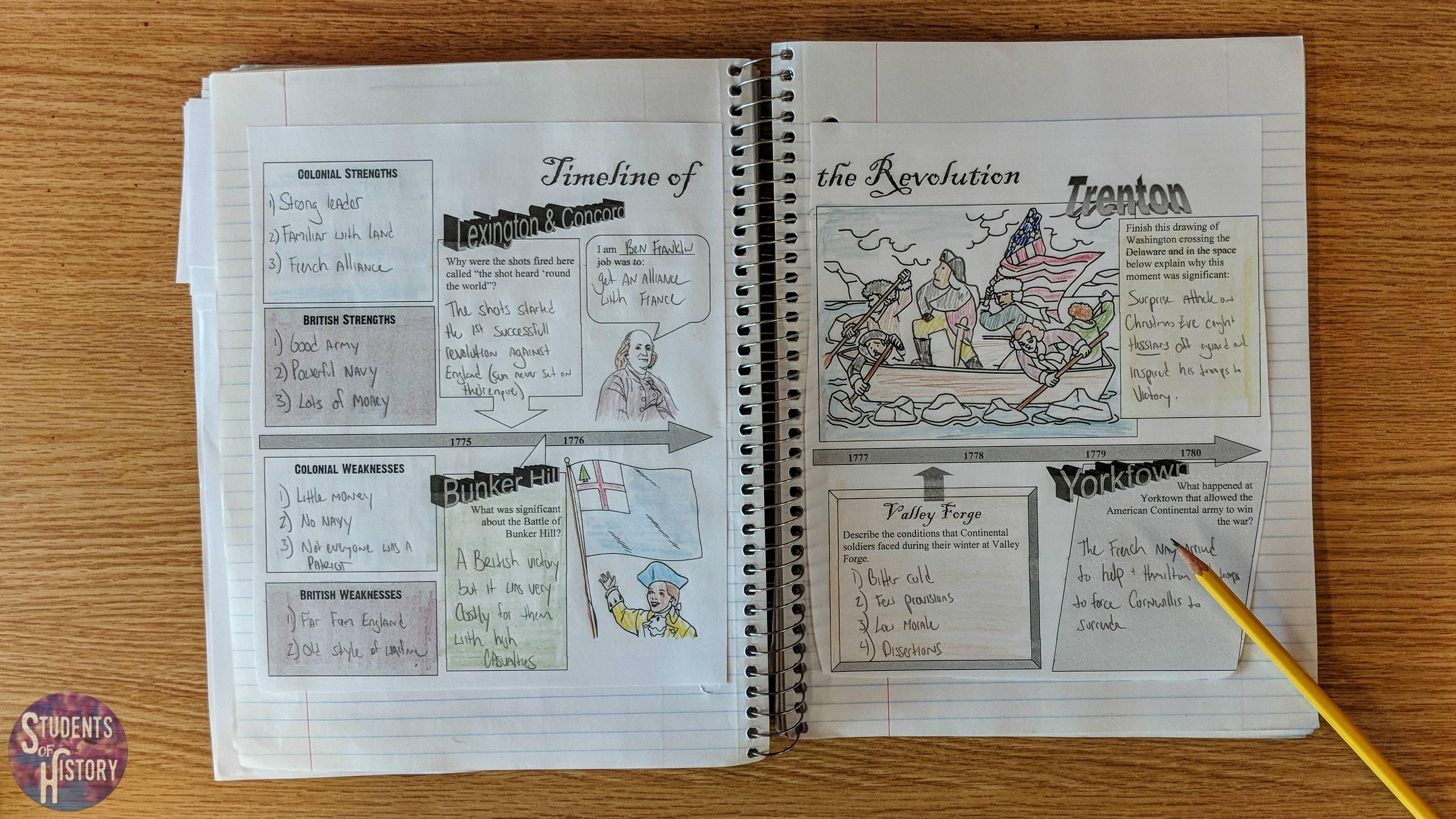 American Revolution Timeline Activities