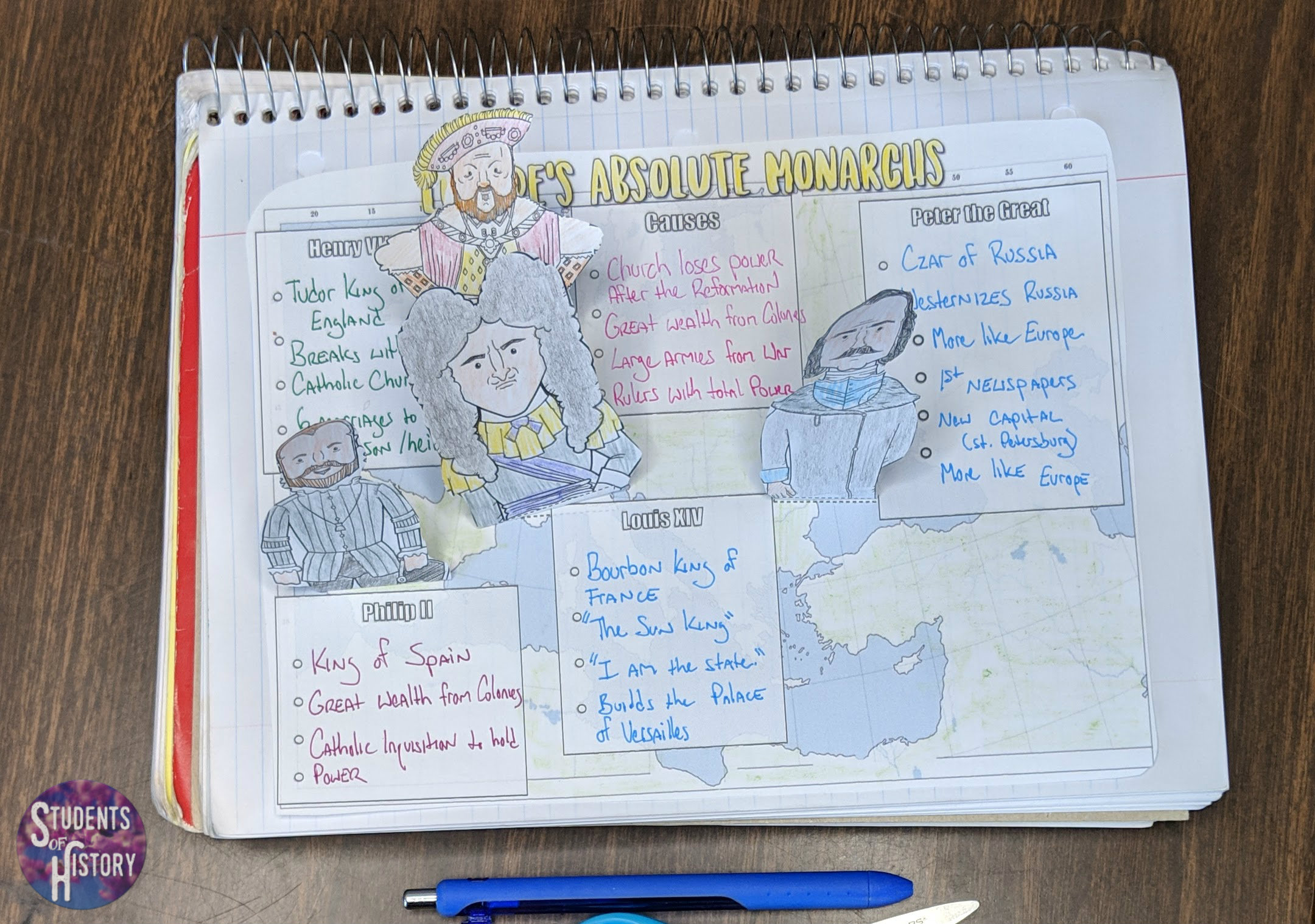 Absolute Monarchs Powerpoint Activity And Lesson Plan