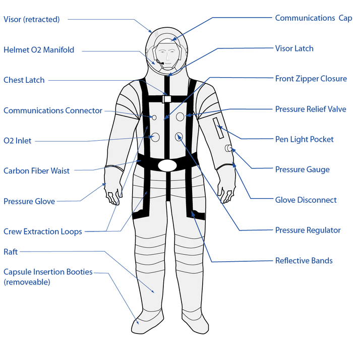 Final Frontier Design's 3G Space Suit by Ted Southern ...