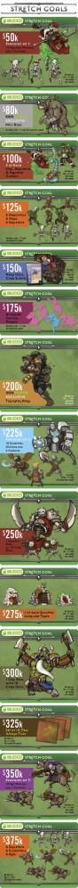 Myth - ein neuer Kickstarter - gemeinsam mit einer Heldengruppe gegen das Böse - Fantasystrategie (3/6)