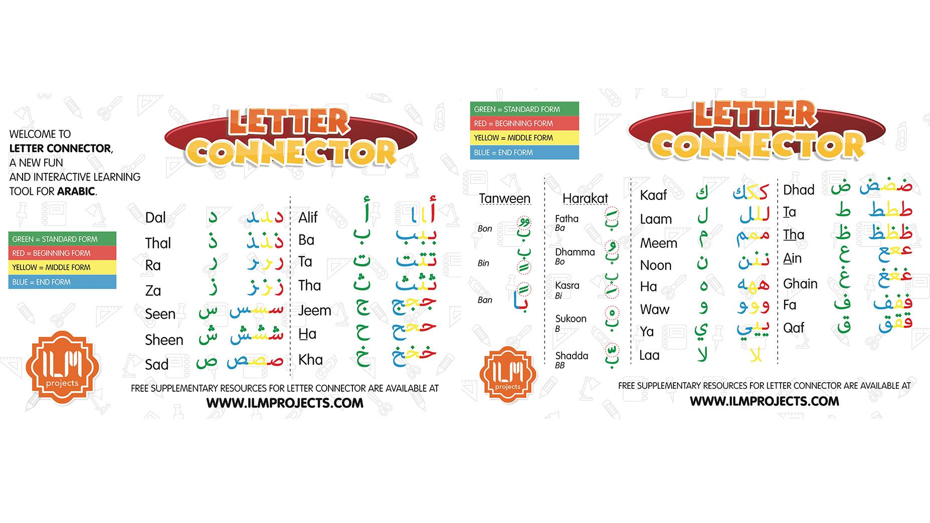 Arabic Alphabet Alif Ba Ta Tracing Worksheet
