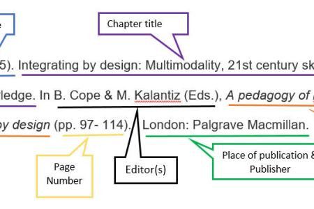 Citing a book in text full hd maps locations another world diagrams for mla apa citations book citations mla style guides apa citing your sources research guides at books in reference list use this pattern apa ccuart Choice Image