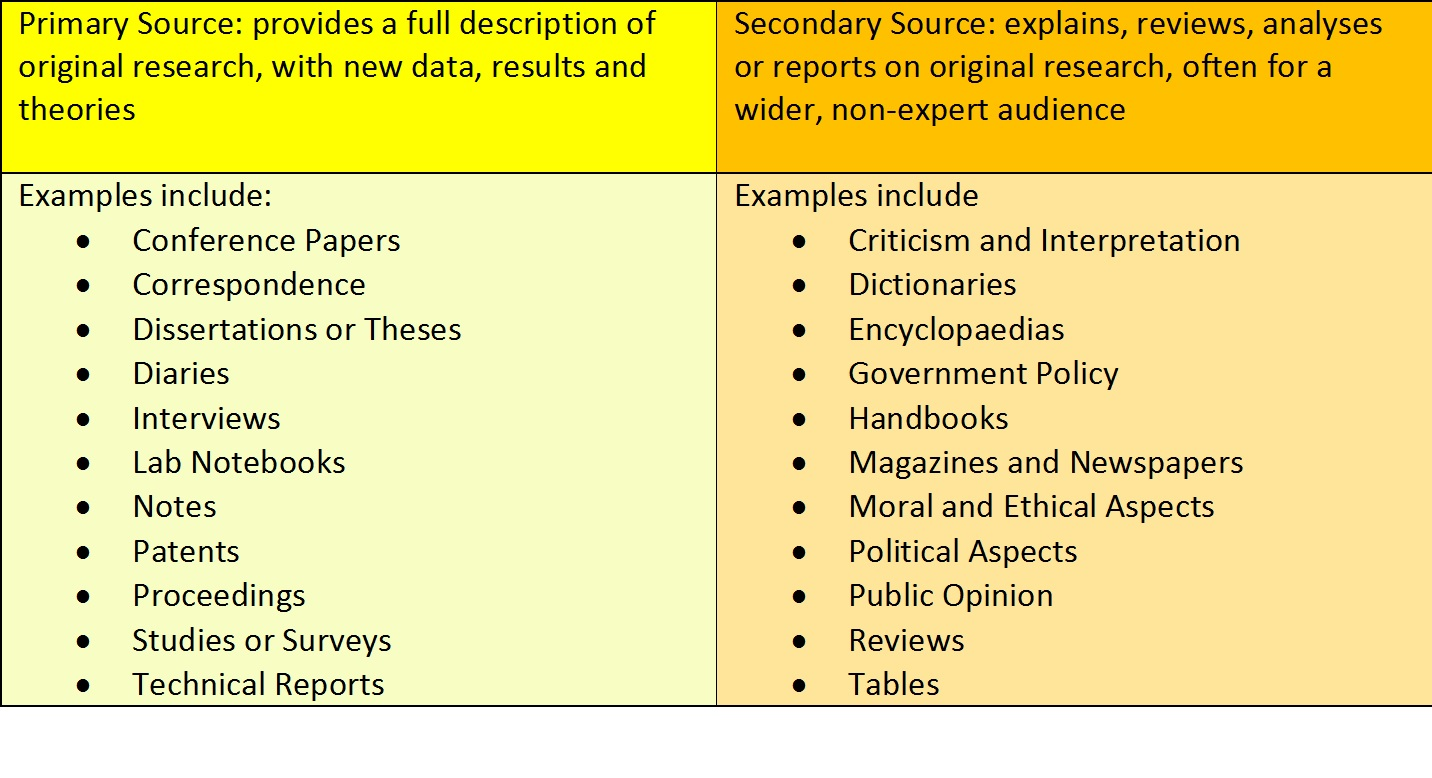 Examples Of Reliable Sources Examples Of Reliable Sources