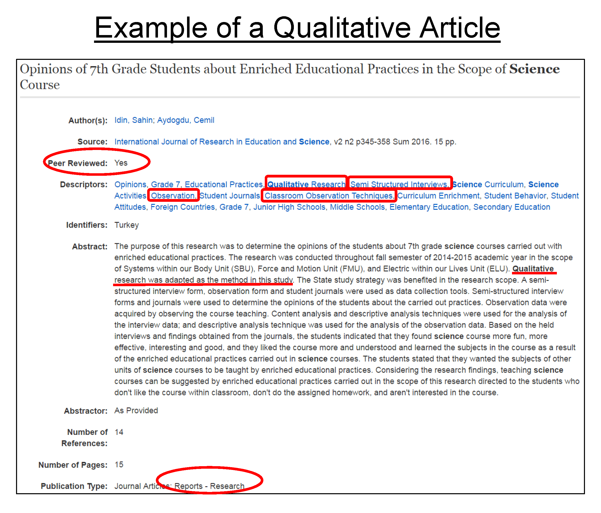 Evaluating Journal Articles