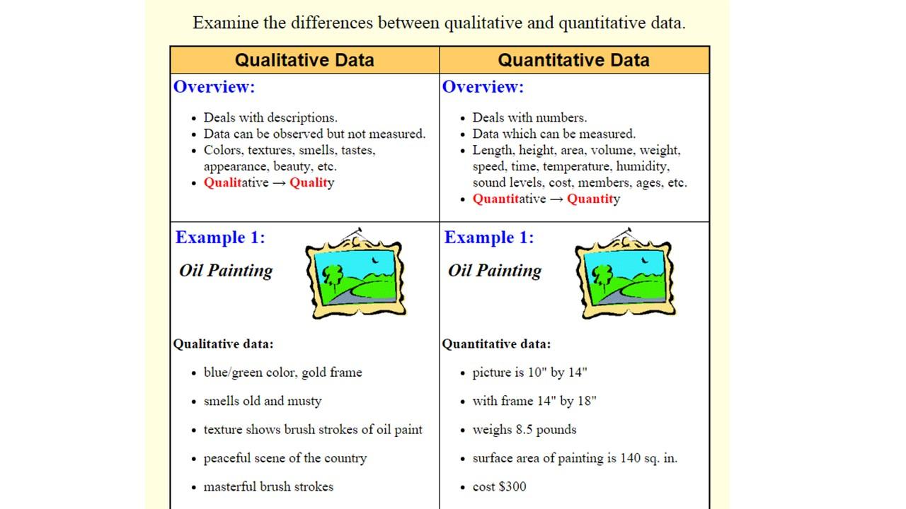 Statistics, Demographics, And Other