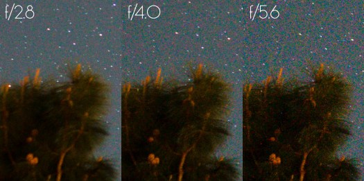 Astrophotography aperture f/number noise comparison