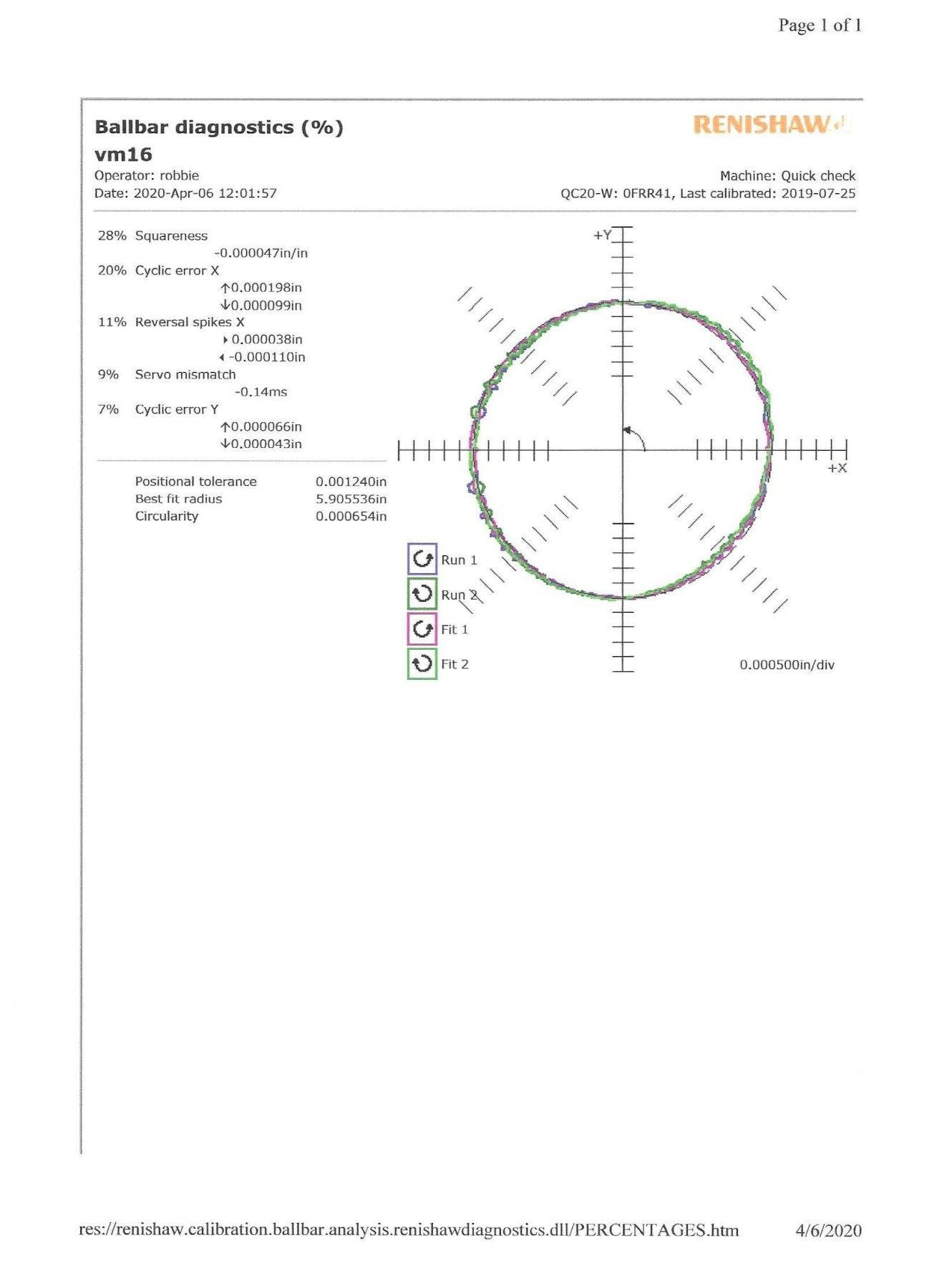 Milltronics Model Vm16 Cnc Vertical Machining Center S N