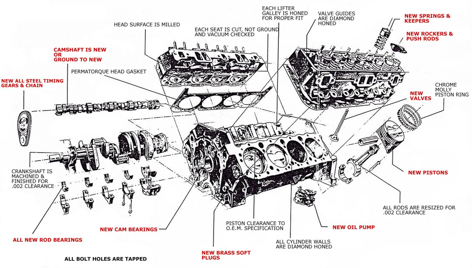 Engine Exploded View 1