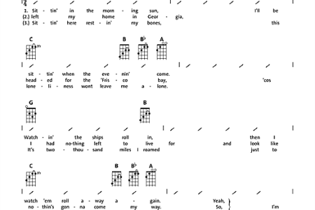 perfect two ukulele chords » Path Decorations Pictures | Full Path ...