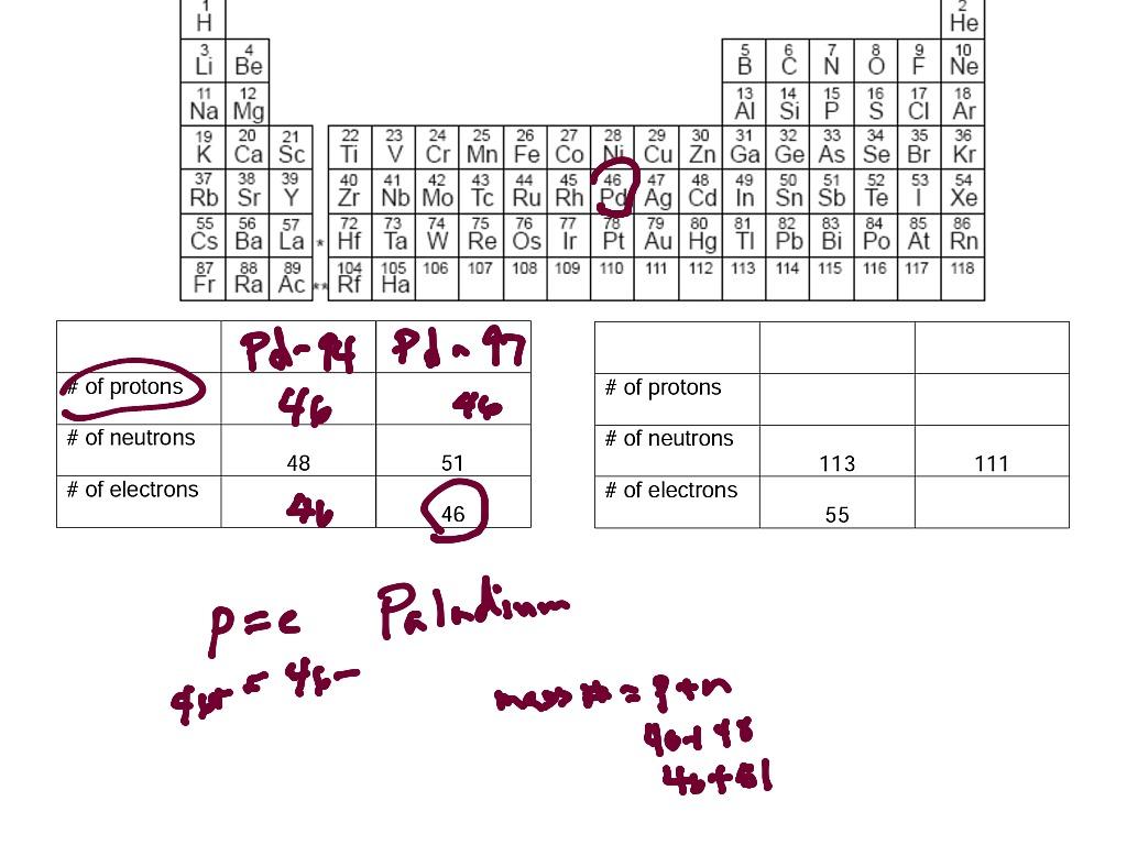 Abundance Of Isotopes Chem Worksheet 4 3