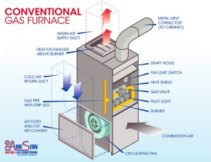 How to Inspect HVAC Systems Course  Page 517  InterNACHI