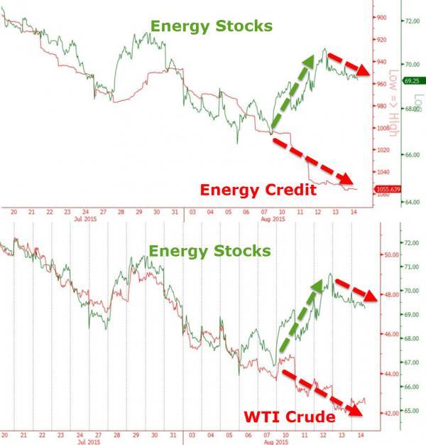 20150815-energy stock
