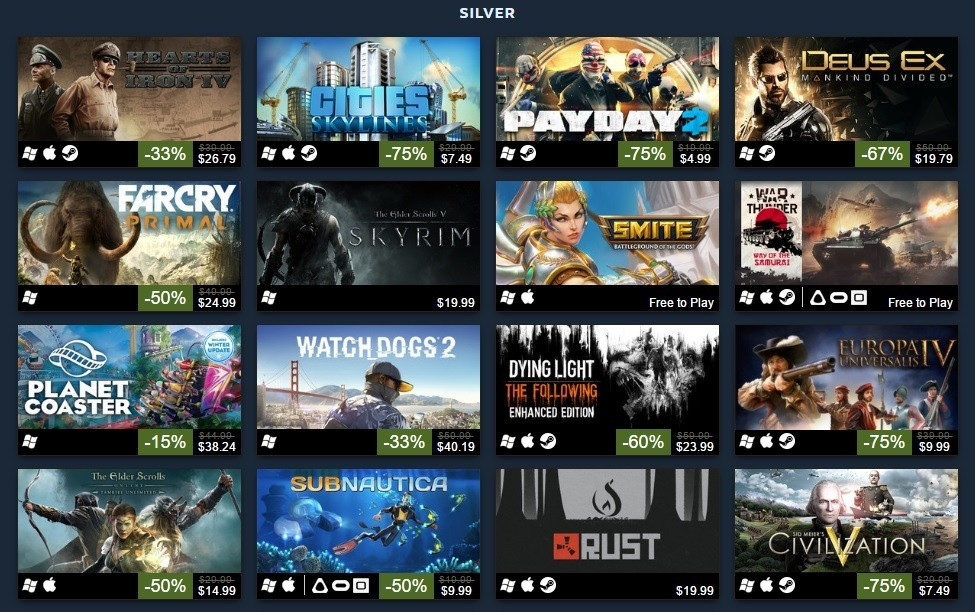 Valve Reveals Its Top 100 Best Selling Games Of 2016 Neowin