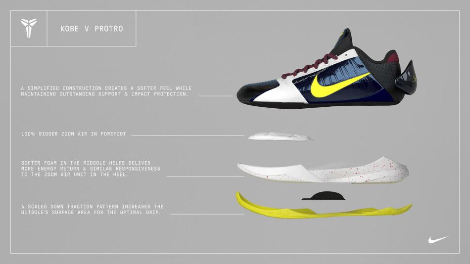Nike KOBE 5 Protro Chaos Official Images and Release Date 3