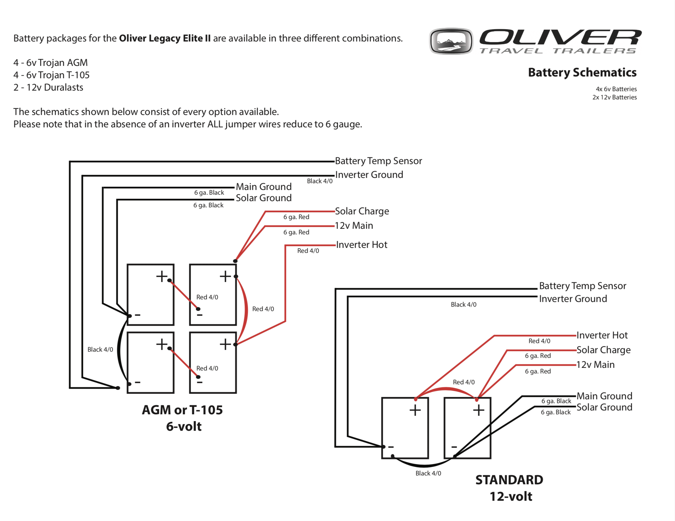 Are 12v Batteries Hooked Up In Series Or Parallel