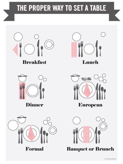 Ideas on How to Set a Table via oreeko.com