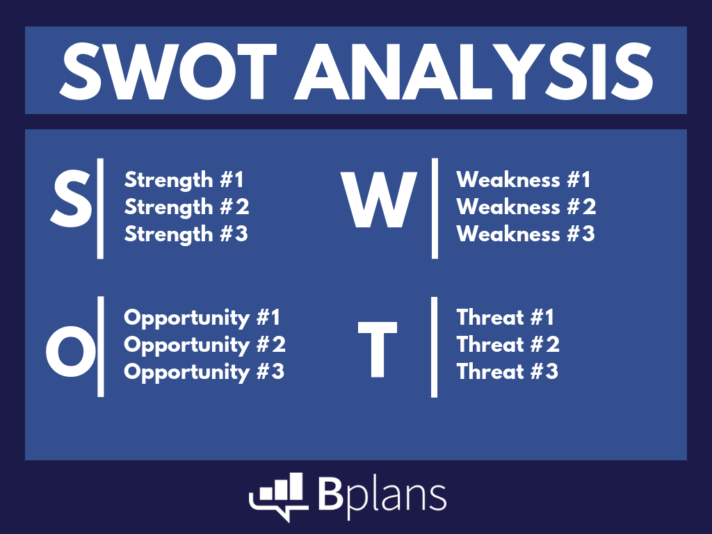 Swotysis Challenge Day 2 How To Identify Weaknesses