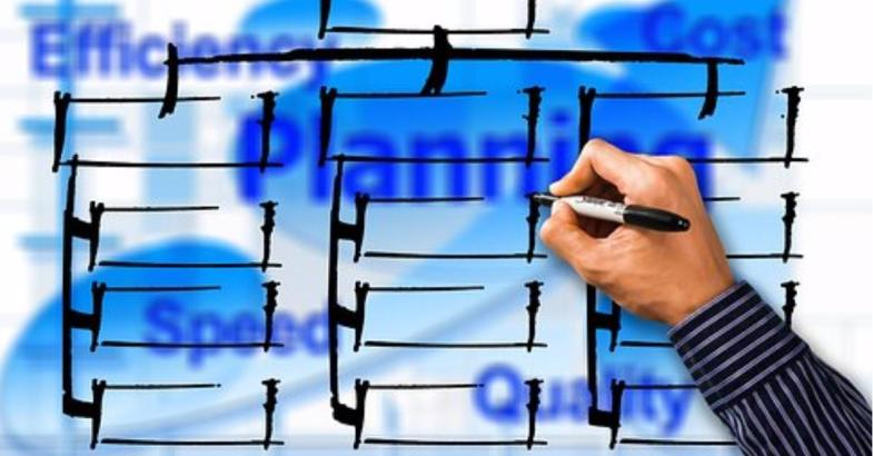 Image result for improved business agility