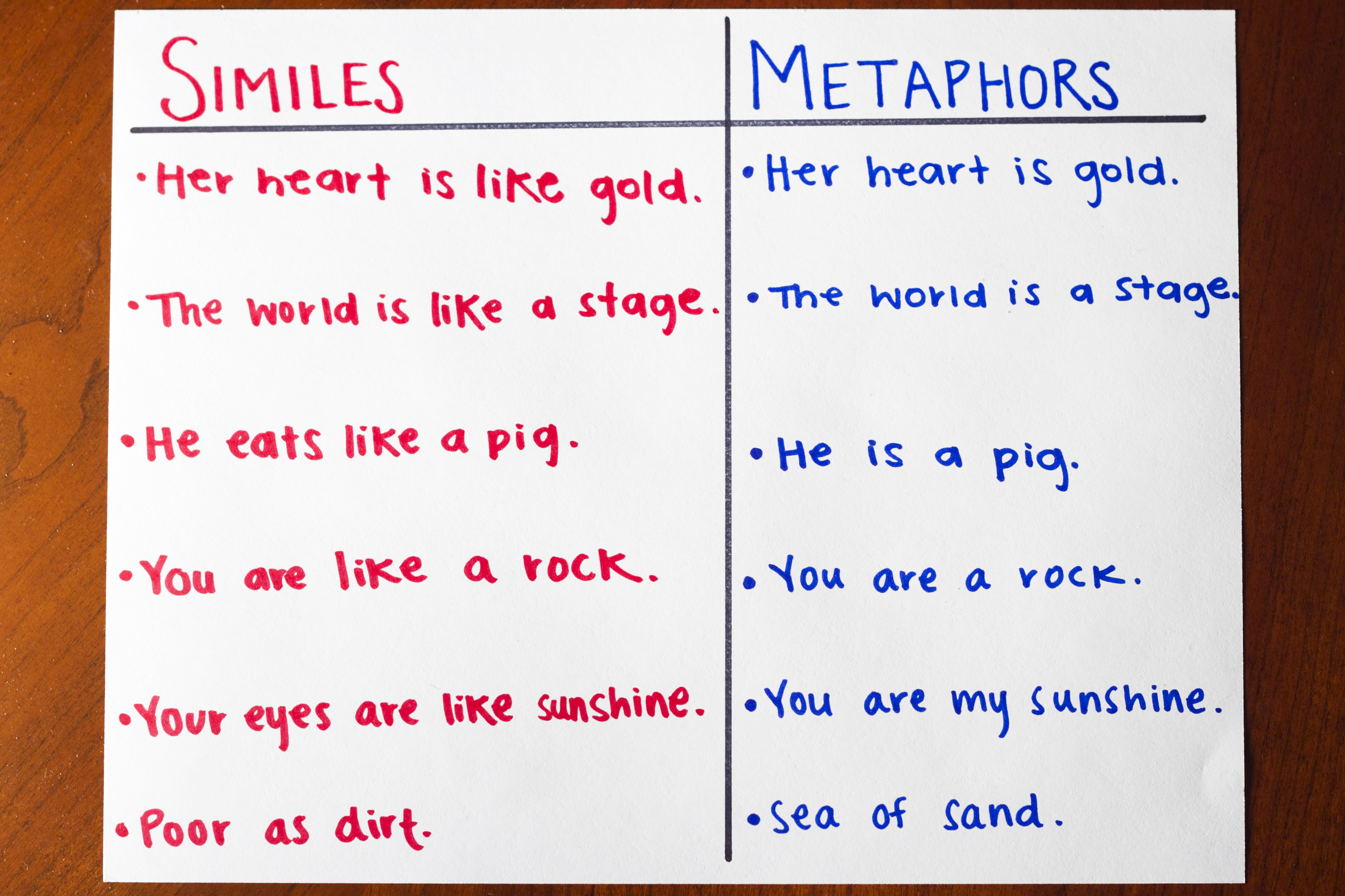 Fun Simile Amp Metaphor Activities