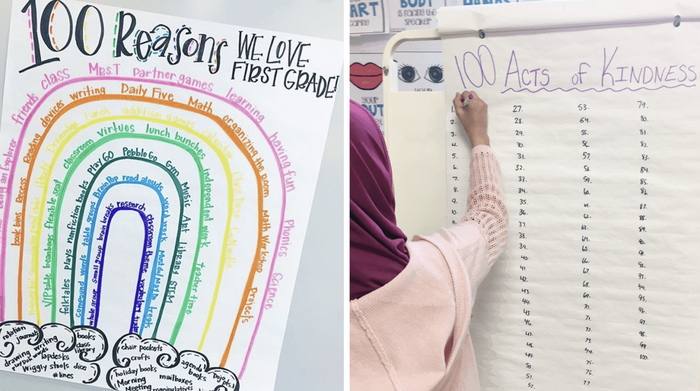 100th day of school poster ideas
