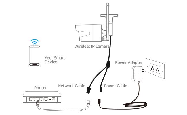 Install Home CCTV Cameras & Systems Like A Pro (Do-It