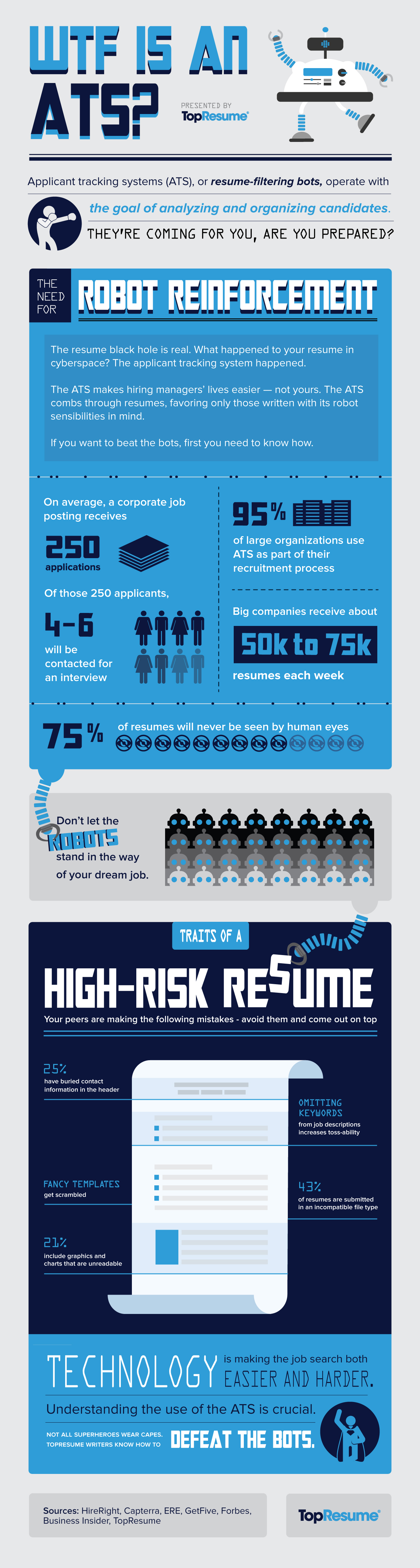 What S An Ats How To Write A Resume To Beat The Applicant