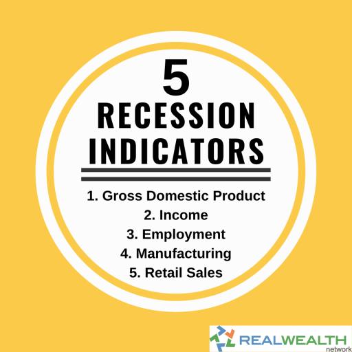 Image highlighting 5 Recession Indicators