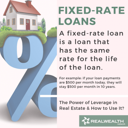 Fixed-Rate Loans