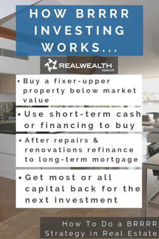 How BRRRR Investing Works