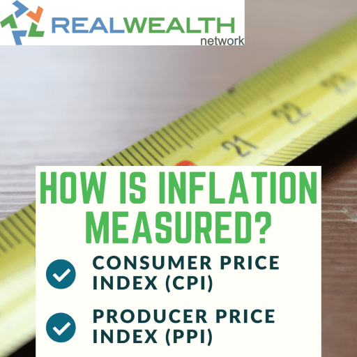 Image Highlighting How is Inflation Measured