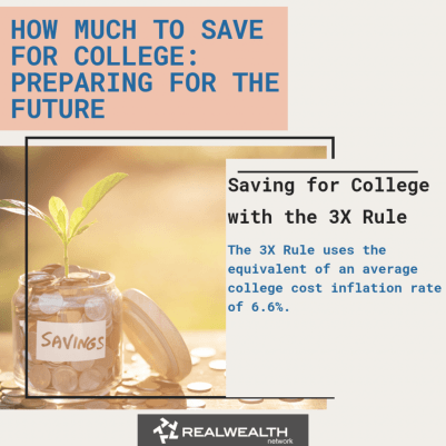Saving for College with the 3X Rule