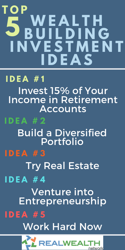 Image Highlighting Top 5 Wealth Building Investment Ideas