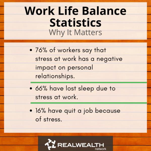Work Life Balance Statistics image