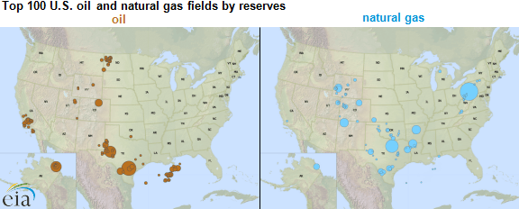 The top 100 largest oil and natural gas field locations are plotted using latitude-longitude of the approximate center of the field. Dot diameter is relative to its 2013 proved reserves.  Image via U.S. Energy Information Administration, based on Form EIA-23L and DrillingInfo