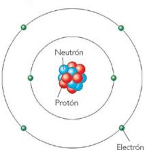 Evolucion Del Modelo Atomico Timeline Timetoast Timelines