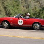 California Mille 2014 Information