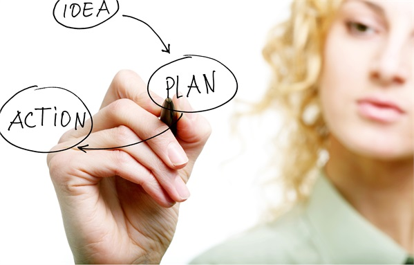 Planning : Meaning, Features, and its Importance