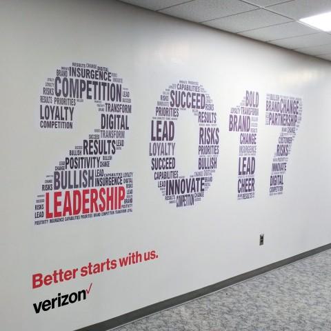 Philadelphia 2017 Wall Graphic