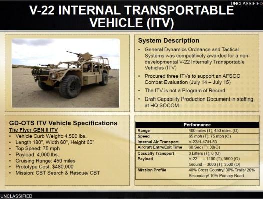 A 2015 briefing slide detailing the Flyer-based ITV.