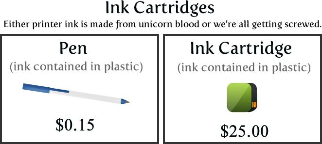 https://i2.wp.com/s3.amazonaws.com/theoatmeal-img/comics/printers/cartridges.png?resize=662%2C297