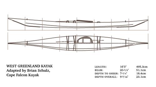 free skin on frame kayak plans | Framess.co