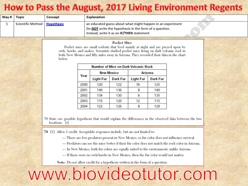 Living Environment Regents Conversion Chart 2017 Homestylesite
