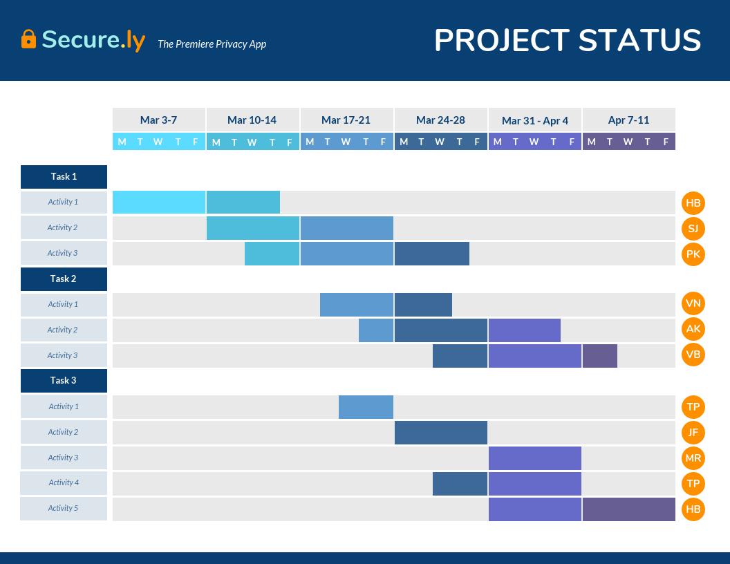 Daily Project Status Gantt Chart Template