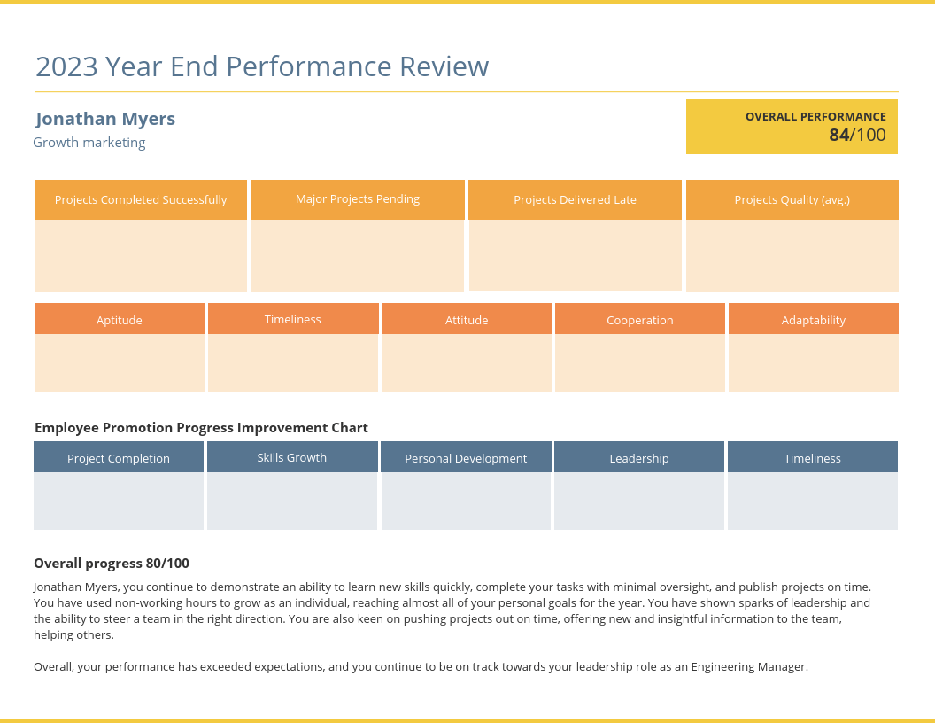 Yearly Employee Performance Review Template
