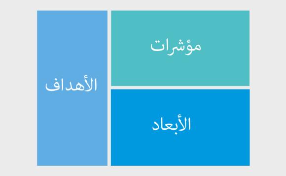 خطة معايير بثلاث خطوات 1