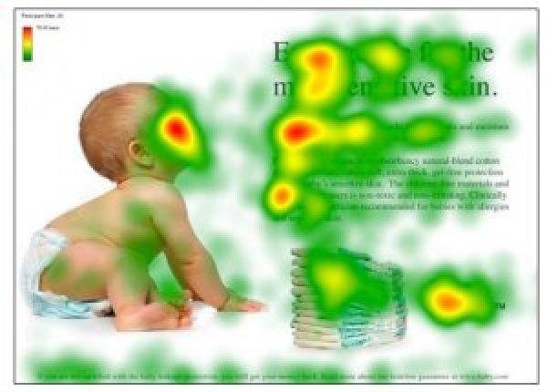 poder das imagens para anúncios
