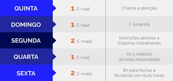 tabela_emails