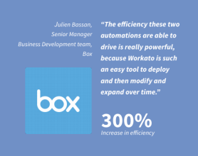 Box streamlined partner onboarding with Workato.